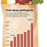 20091204food_stamps_160